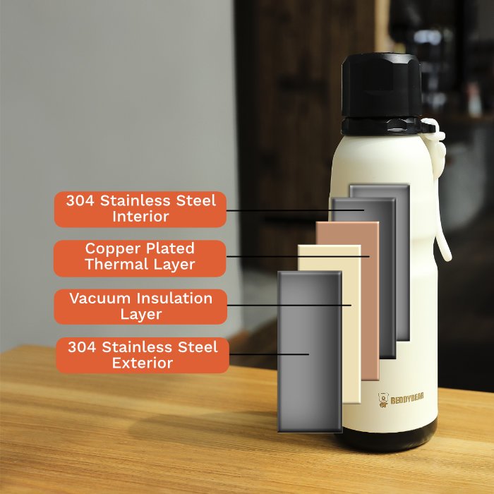Thermal Layers Breakdown for BeddyBear Sports Vacuum Bottle Series