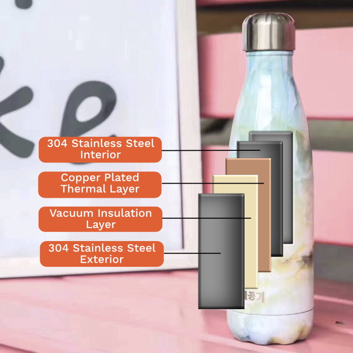 Thermal Layers Breakdown for BeddyBear Vacuum Bottle Cola Shaped Series