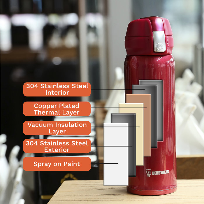 Thermal Layers Breakdown for BeddyBear Vacuum Flask Radiant Colors Series