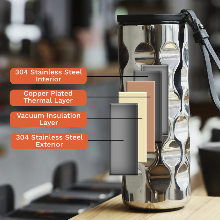 Thermal Layers Breakdown for BeddyBear Vacuum Flask Classic Wave Design